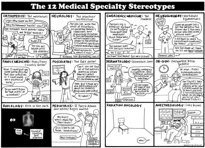 One of my Favorite Medical Comics
